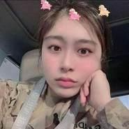 hungk68's profile photo