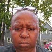 omge640's profile photo
