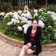 tranx156089's profile photo