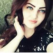 ysry874's profile photo