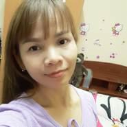 mayurac's profile photo