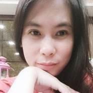 kuyamark2121's profile photo