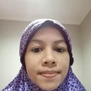 muroj01's profile photo