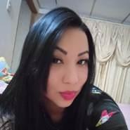 yuli930675's profile photo