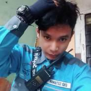 setiawan844256's profile photo