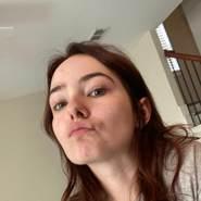 thiemes's profile photo