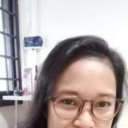 paijahk's profile photo