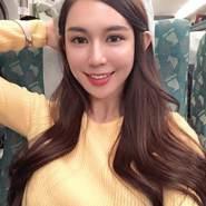 xias933's profile photo