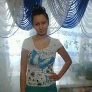 oksanai610218's profile photo
