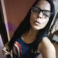 yusvely299228's profile photo