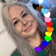 divnap's profile photo