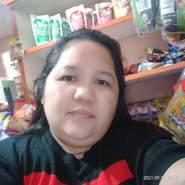 joo081590's profile photo