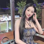 wanga19's profile photo