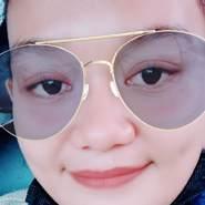 nothangn's profile photo