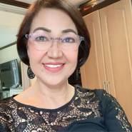 maxic51's profile photo