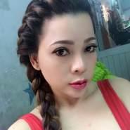 ngan931's profile photo
