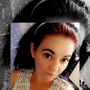 wioletal242238's profile photo