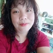userzk987's profile photo