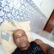 antonios1815's profile photo