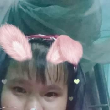 nuh1719_Ha Noi_Single_Female