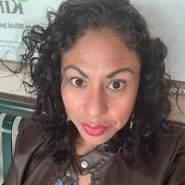carminal18002's profile photo