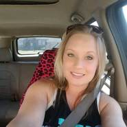 wilsonabella's profile photo