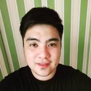 Sooys0y's profile photo