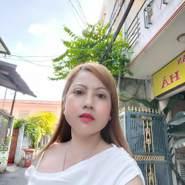 xuongm177587's profile photo
