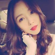 mengqianw's profile photo