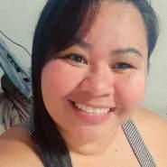 geovana865064's profile photo