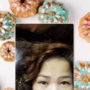 annal034694's profile photo
