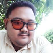 suppharerkk's profile photo