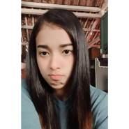 vinaa15's profile photo