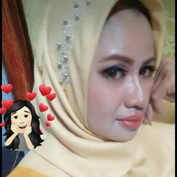 endahd410942_Jawa Barat_Single_Weiblich