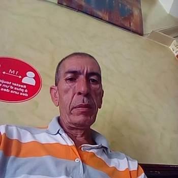 hosino832252_Casablanca-Settat_Свободен(-а)_Мужчина