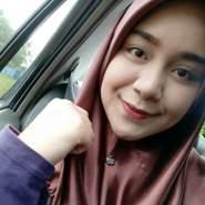 fatinnn876294's profile photo