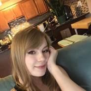 lovel923829's profile photo