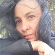 anay5304's profile photo