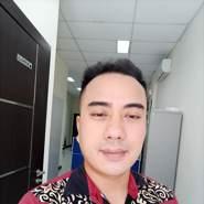muhamads641470's profile photo