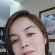 yanyanp192295's profile photo