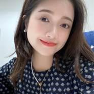 carac68's profile photo