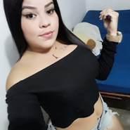 wanda036892's profile photo