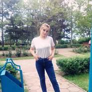 vasyat282586's profile photo
