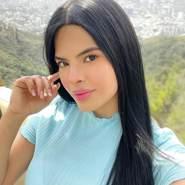tks7161's profile photo