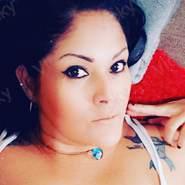 ibet253's profile photo