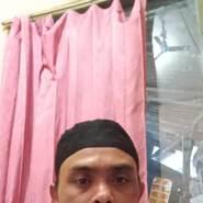 suandaw870730's profile photo