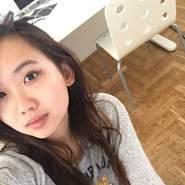 namikoh's profile photo