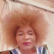 annabellap184660's profile photo