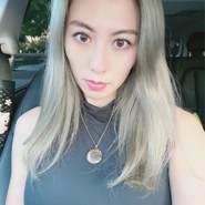 molly044228's profile photo