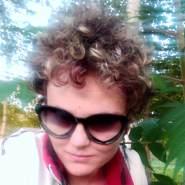 izaz801's profile photo